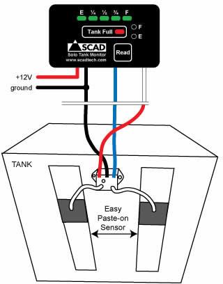 wiring diagram for outside light sensor 2008 cobalt stereo tank monitors | technologies llc