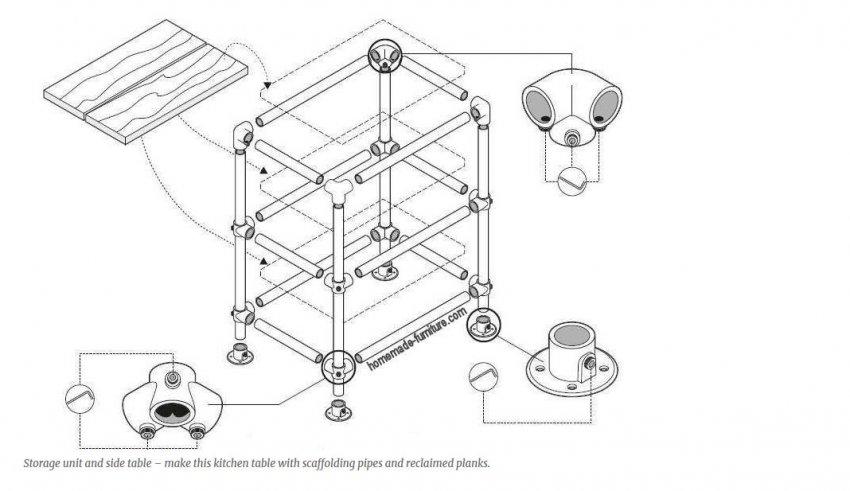 kitchen side table kit scaffolding