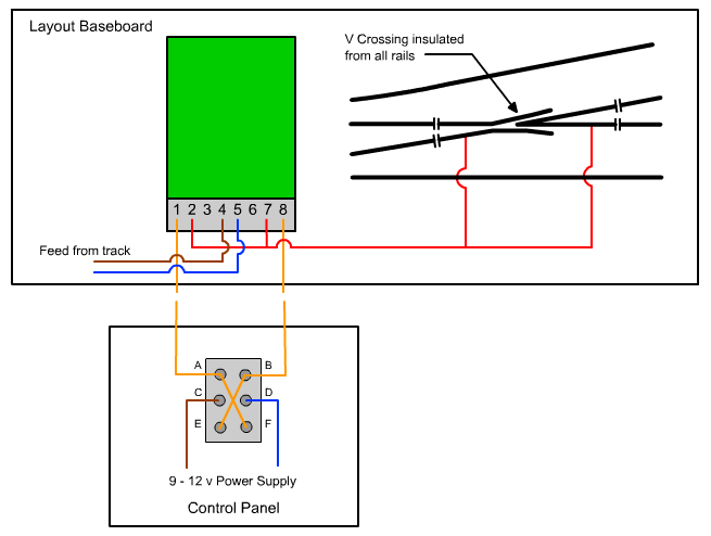 Dpdt Toggle Switch Wiring Diagram Tortoise Point Motor Wiring Resources Scalefour Society