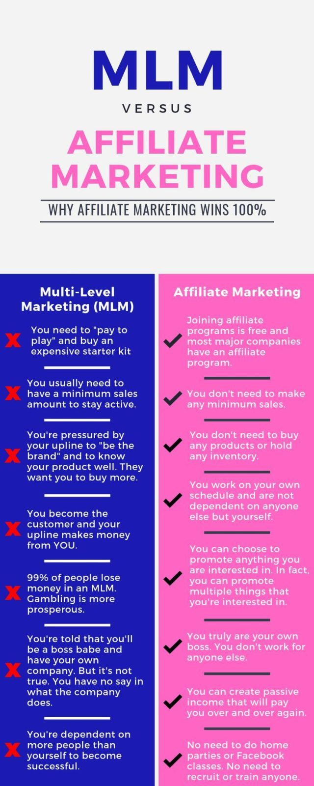 Affiliate Marketing vs MLM - What's The Difference?