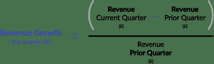 revenue growth formula