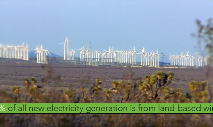 percentage of electricity generation from land-base wind