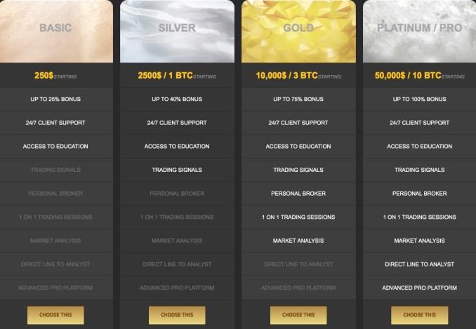 Bitcoin Giants - Account Types