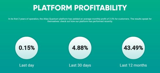 Atlasquantum.com - Profit Calculator