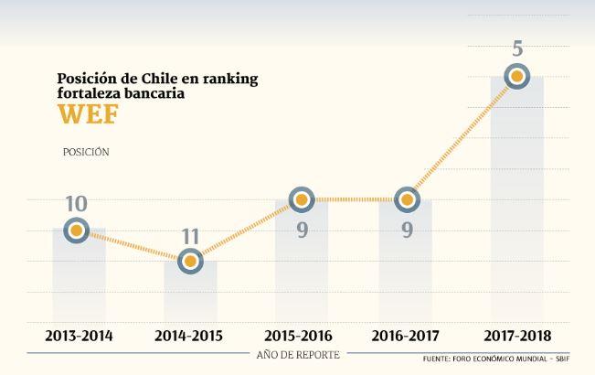 SCAN_20171003_Benchmarking Precios_Banca Chilena_2