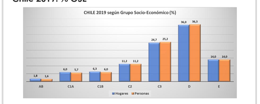 chile-2019-2-1