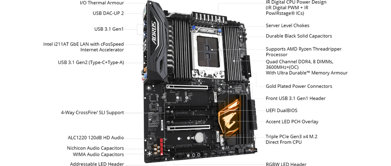 AORUS AMD X399 PRO Threadripper ATX Gaming Motherboard