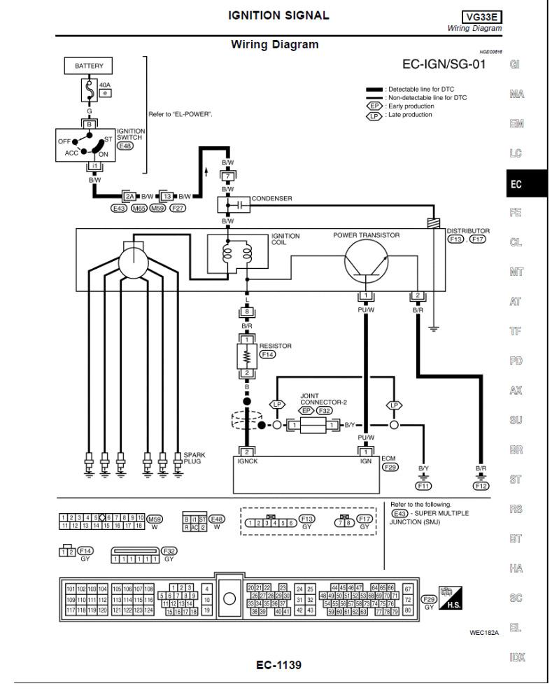 2002 NIssan Xterra 3.3L VG33E engine misfire P0300