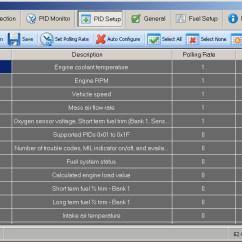 Citroen C5 Airbag Wiring Diagram Ezgo Electric Golf Cart Obdwiz Automotive Diagnostic Software Setup Pid Jpg