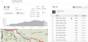 Here's a Chrome extension to make Strava more about YOU.