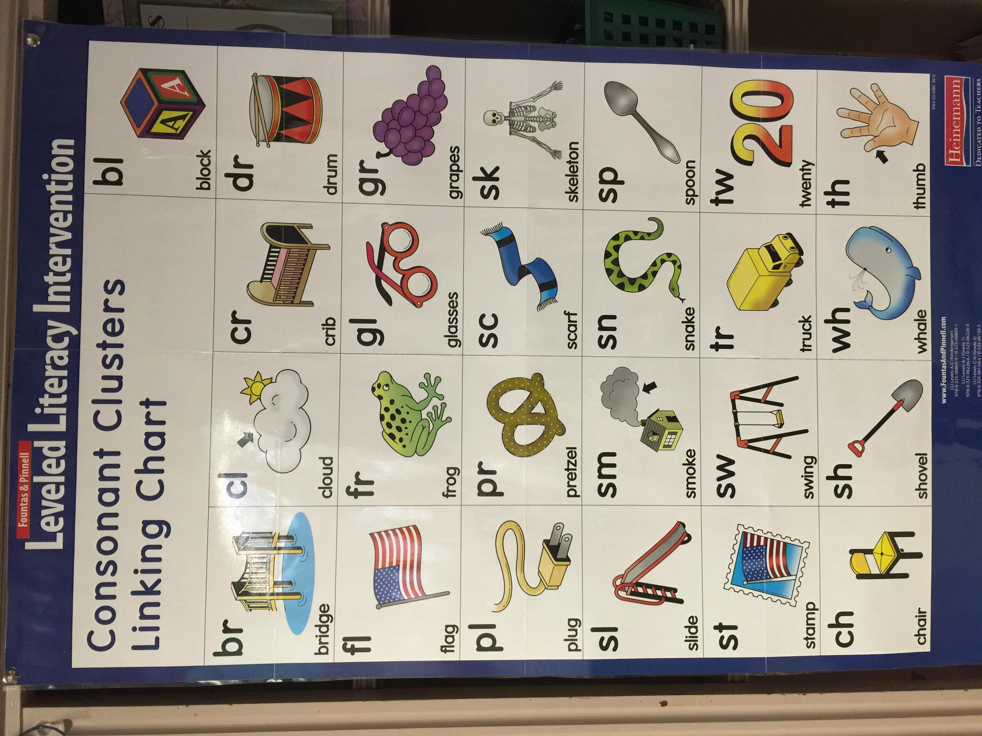 Consonant Cluster Linking Chart