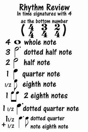 Morris, Bobbi, 6th Grade Music / Music Theory