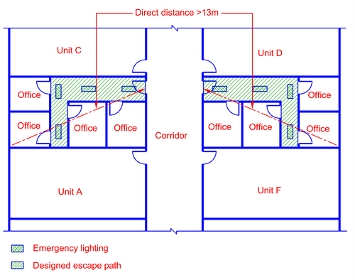 clause 8 1 exit lighting and exit sign