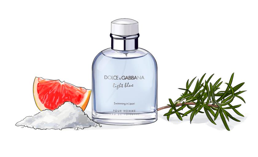 Light Blue Swimming In Lipari by Dolce & Gabbana: Fragrant Infinity Pool of Freshness