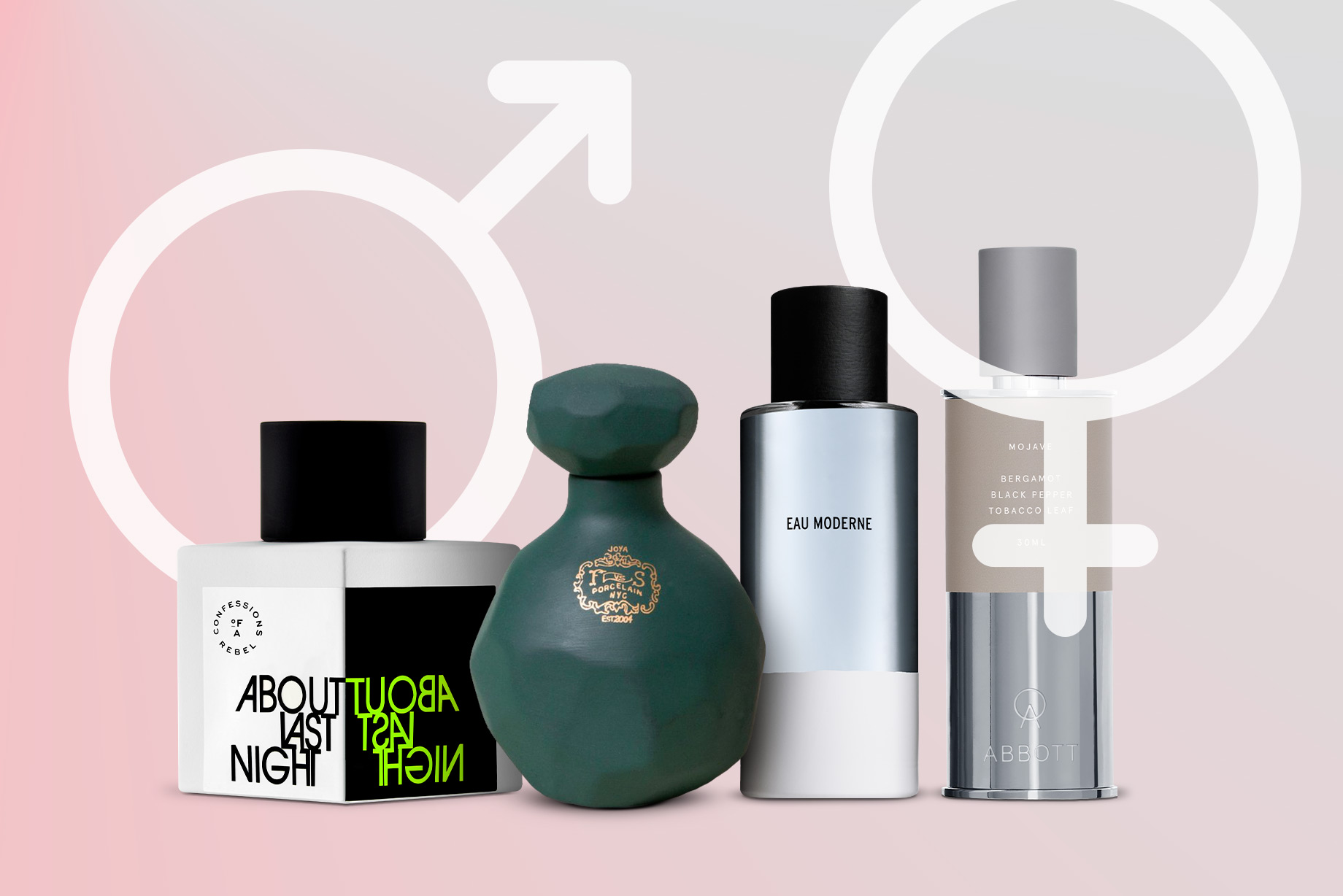 Unisex Fragrances We ❤️ In The Heat