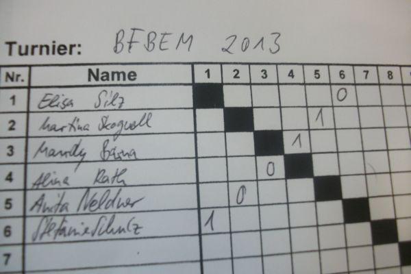 Tabelle BFBEM