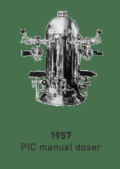 Schaerer AG 125 Years