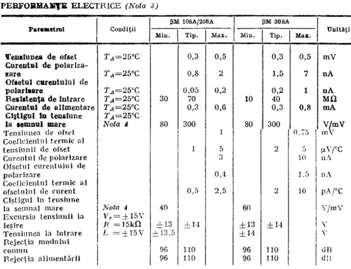 Performanțe-electrice-βM-108-A-208-A-308-A-www.scheme.ro