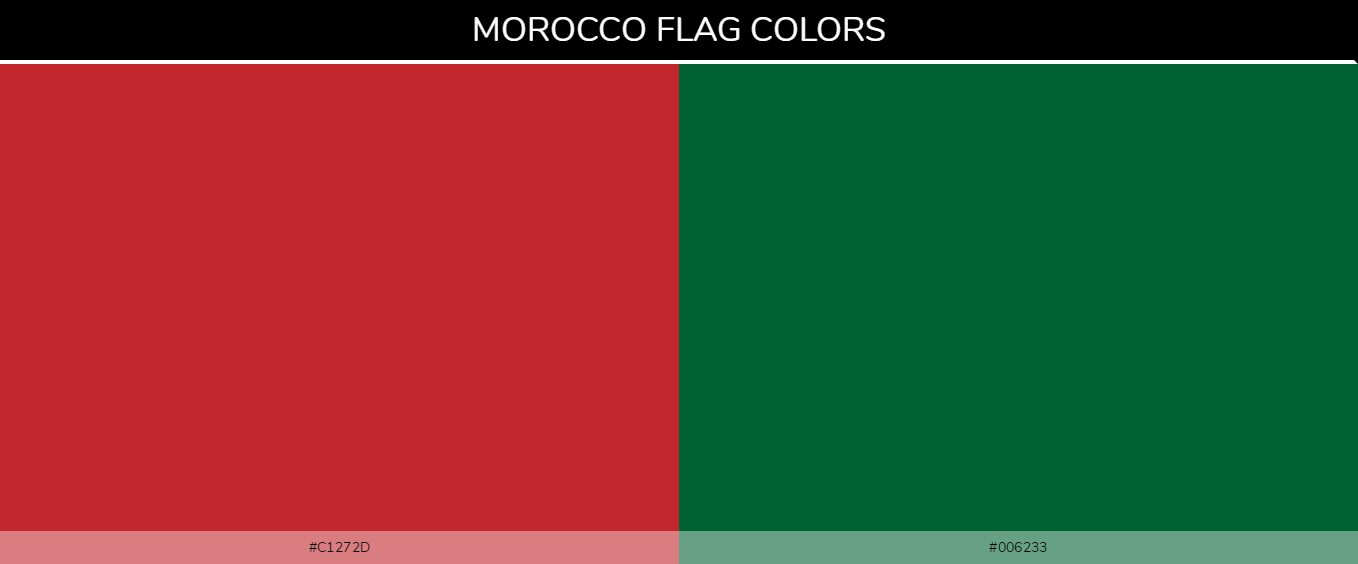 Color Schemes Of All Country Flags Blog