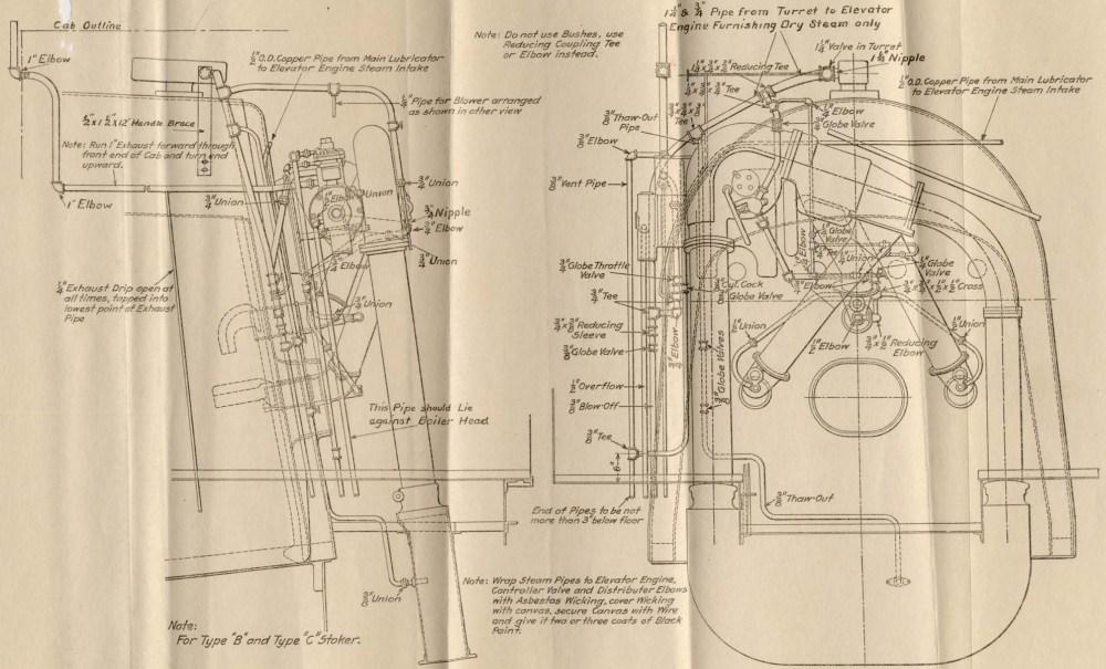medium resolution of  diagram of steam pipes 1x 89k 4x 232k