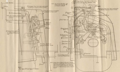 small resolution of  diagram of steam pipes 1x 89k 4x 232k