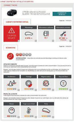 Monitoring Pack Citroen Connect Box