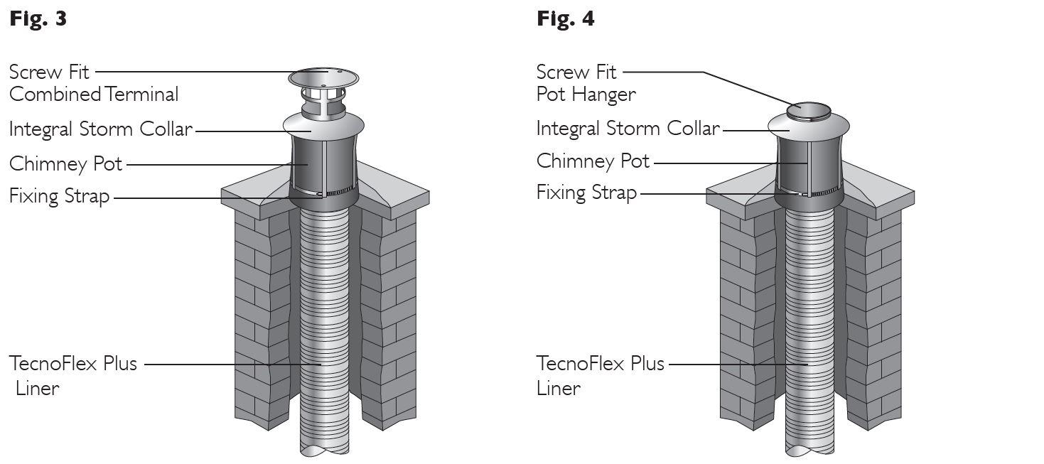 wylex split load consumer unit wiring diagram workhorse best library combined pot hanger terminal flexible liners installation instructions schiedel uk
