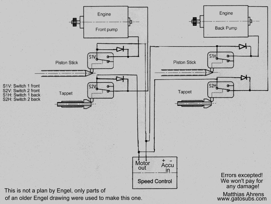 pump wiring AESC