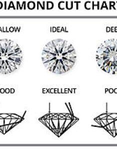 Schilbers jewelry castle in murrieta ca services store diamond rings anniversary schilber   also rh schilbersjewelrycastle