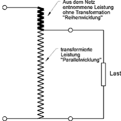 3 Phase Autotransformer Wiring Diagram Dual Run Capacitor Explanation And Vector Groups Schmidbauer Transformers To Applicate 1 Autotransformers