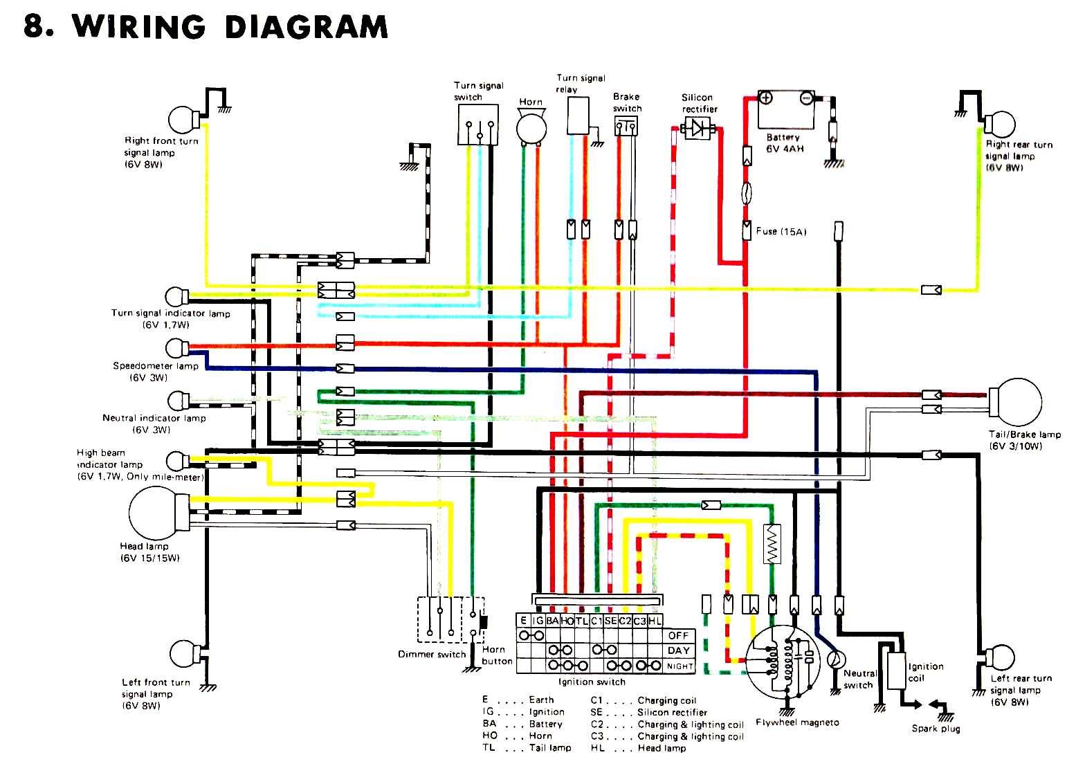 suzuki rv 50 wiring diagram 2002 land rover discovery radio schmudke de