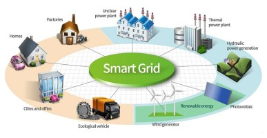 How Reliable Are Smart Grid Energy Consumption Predictions?