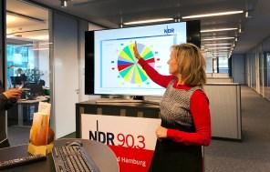 Führung durch den NDR - Landesfunkhaus Hamburg