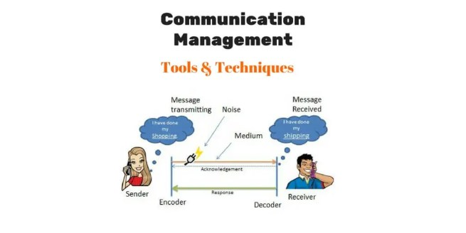 Communications Management Tools and Techniques