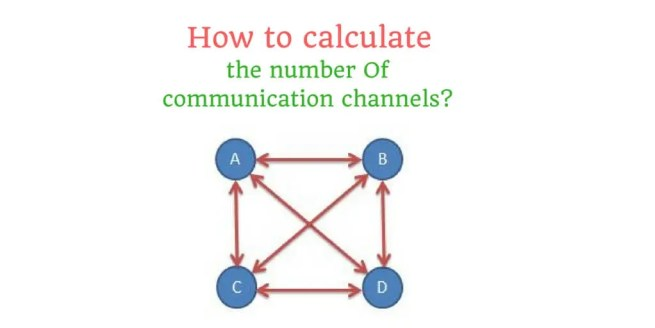 calculate Number of communication channels