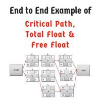 Critical Path - End to End Example