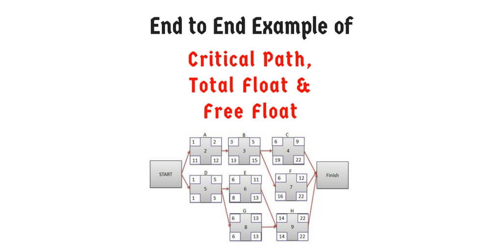 critical path network diagram example rack and pinion – an end-to-end of finding float