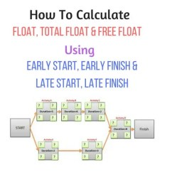 Schedule Network Diagram Project Management 1992 Dodge Dakota Wiring How To Calculate Float, Free Total Float Using Es, Ef, Ls And Lf