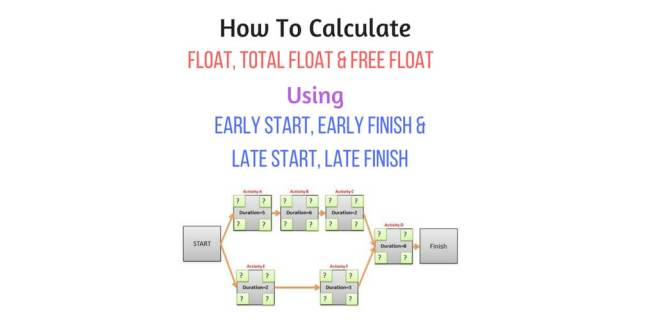 FLOAT-TOTAL FLOAT-FREE FLOAT