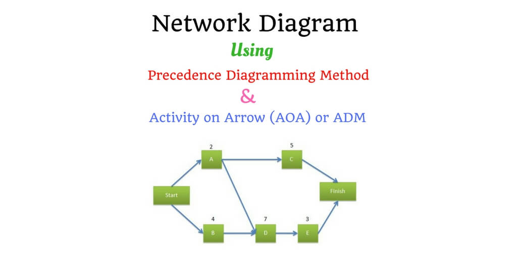 precedence diagram method project management 97 ford explorer audio wiring network using diagramming or activity on node