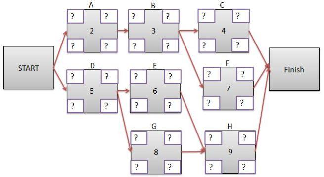 network-diagram-e2e-empty-es-ef-ls-lf
