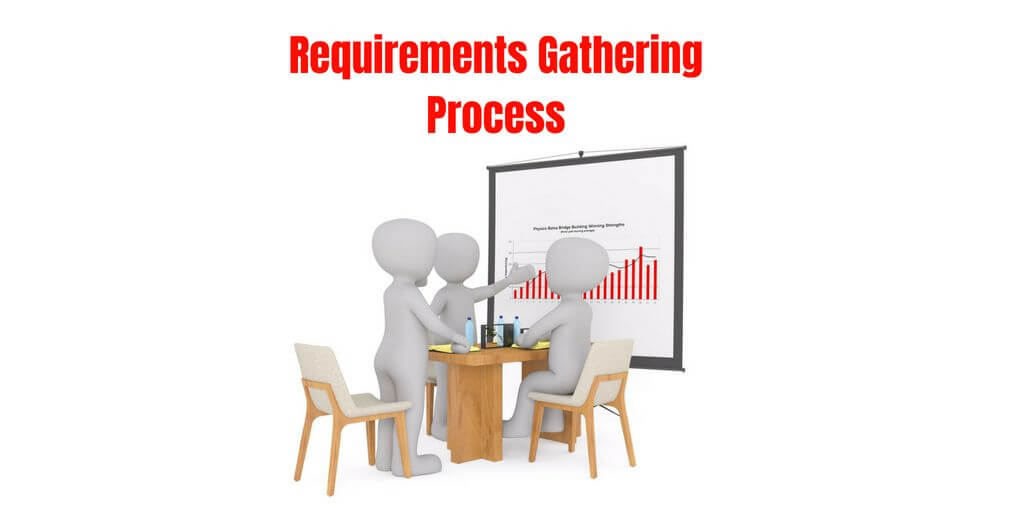Requirements Gathering Collect Requirements Process And ITTO S - Requirements gathering