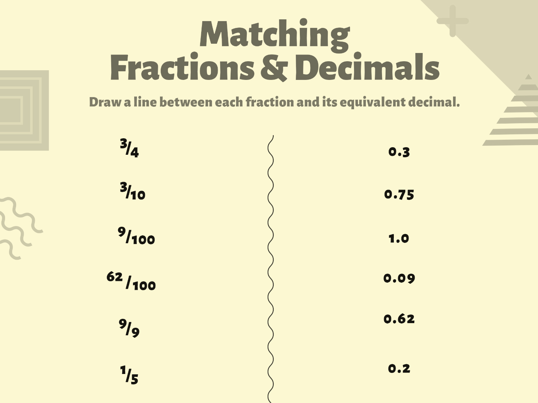 Fraction Cube Worksheets
