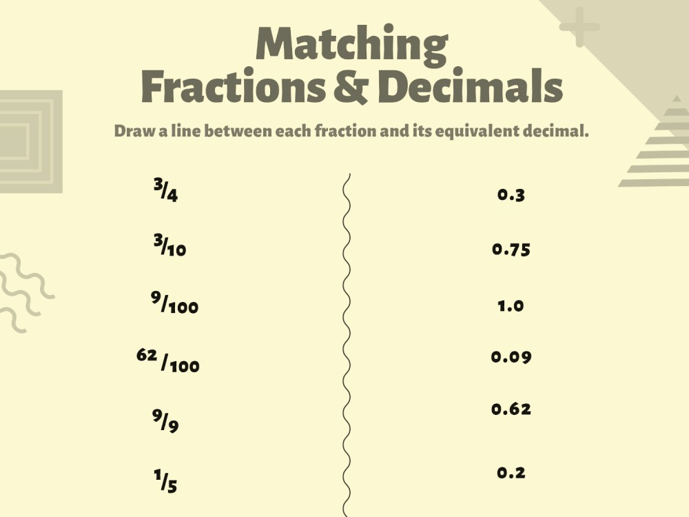 medium resolution of Understanding Fractions \u0026 Decimals   Worksheets \u0026 Printables   Scholastic    Parents