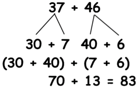 Second Grade Math: Place Value to Add and Subtract