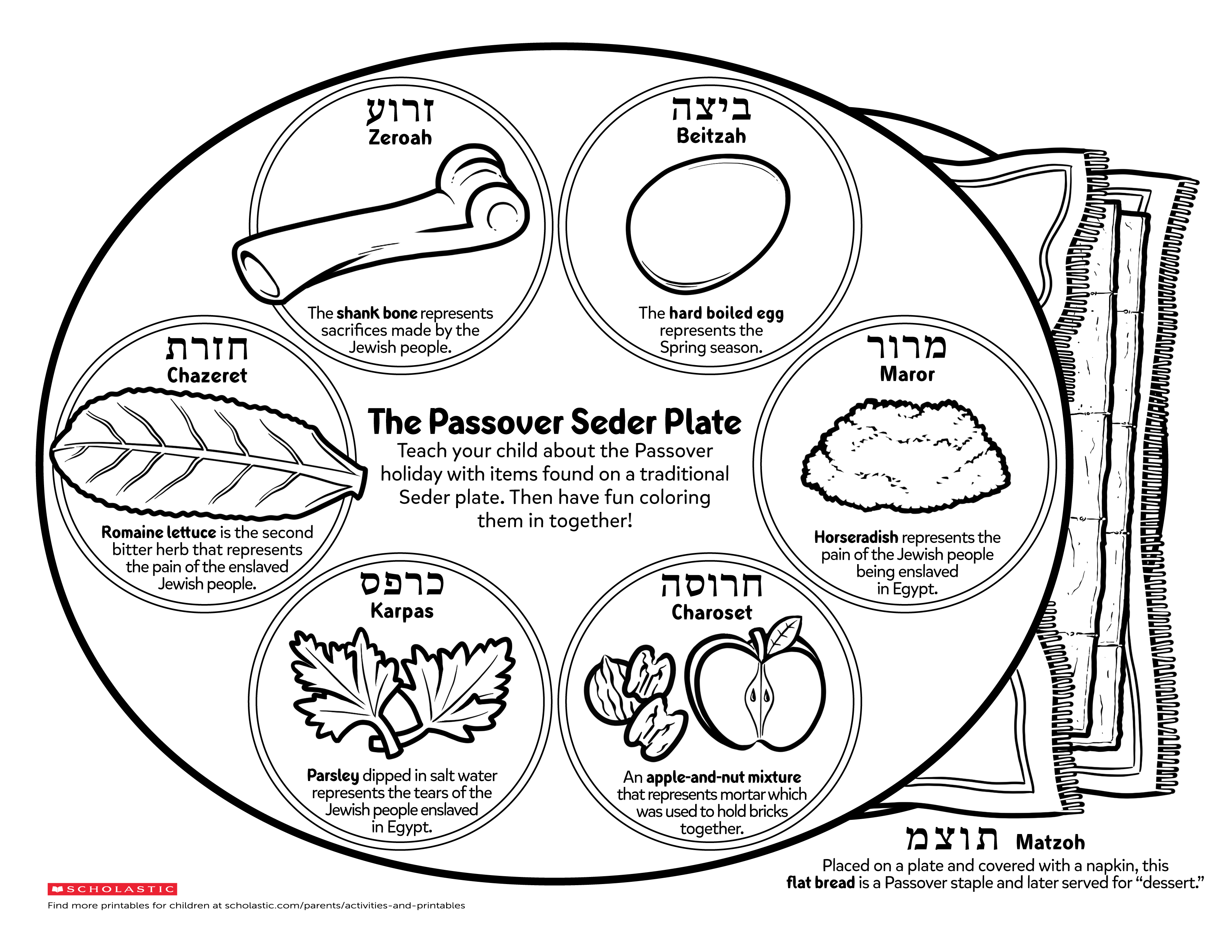 Celebrate Passover With a Seder Plate Printable