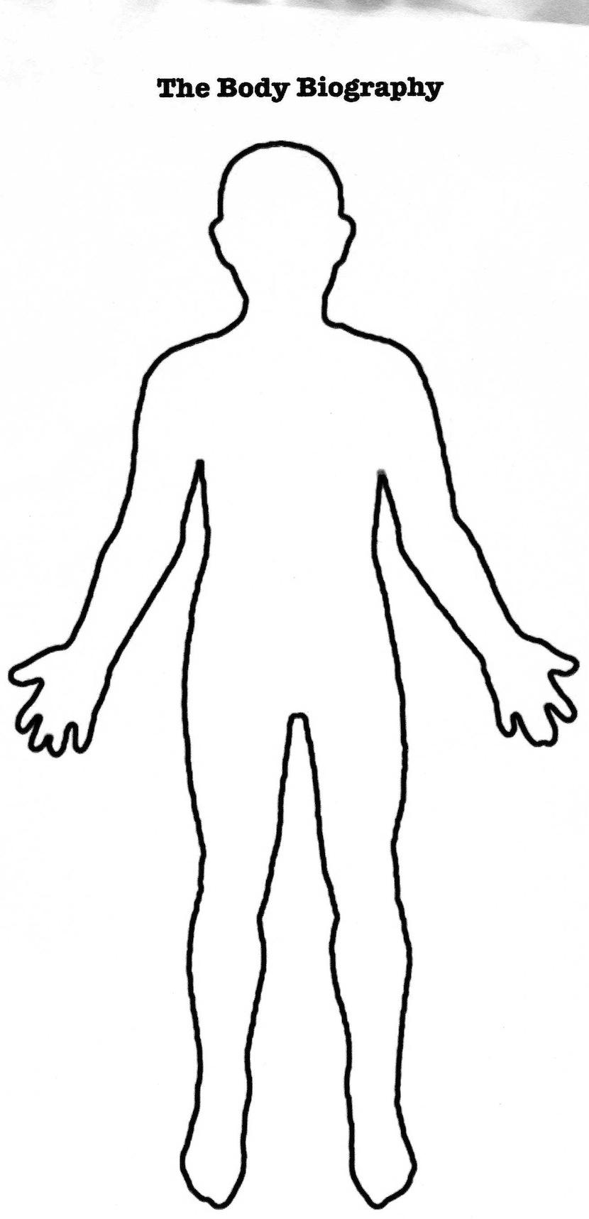 Teaching Character Analysis Using Body Biographies
