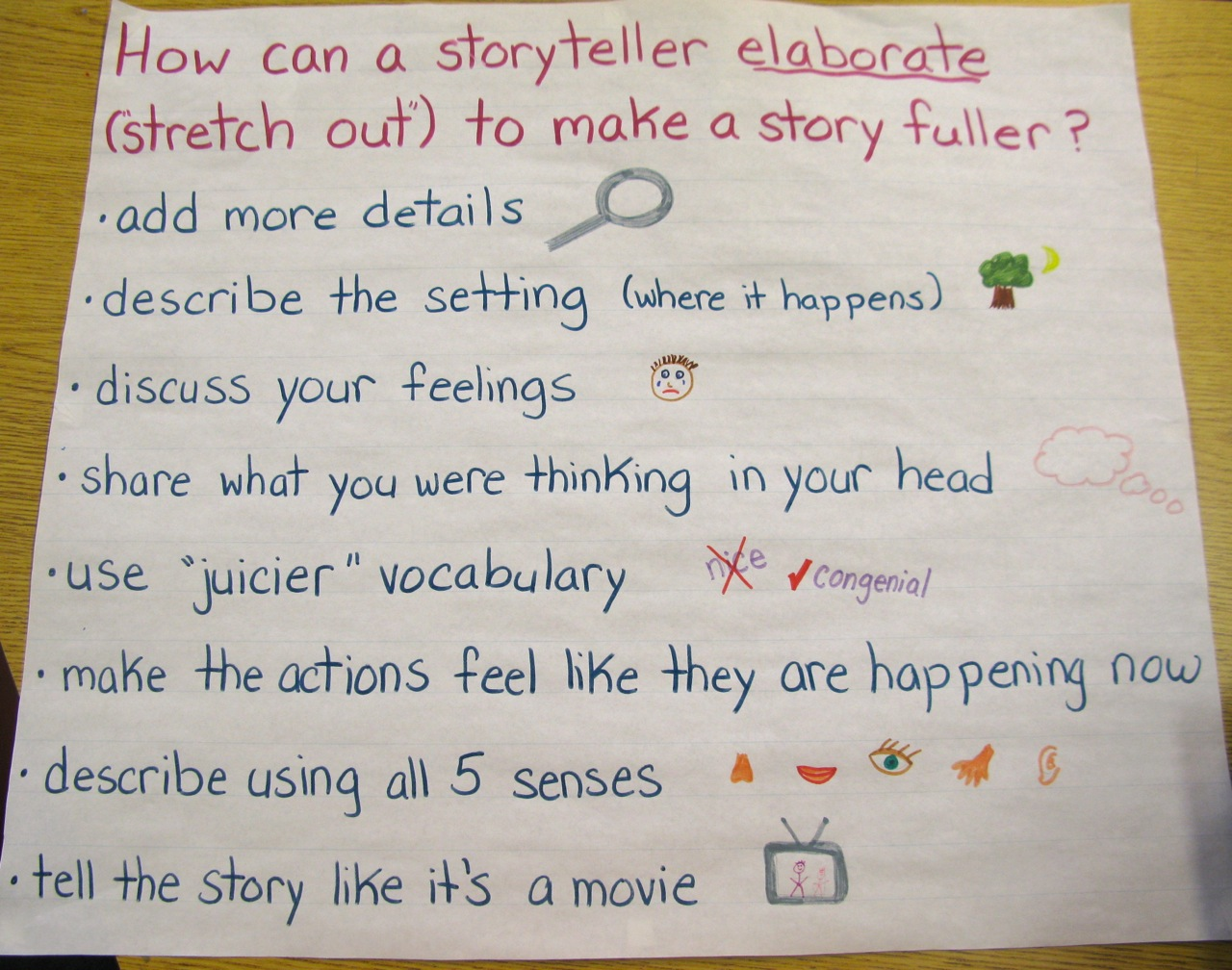Anchor Charts Academic Supports Or Print Rich Wallpaper