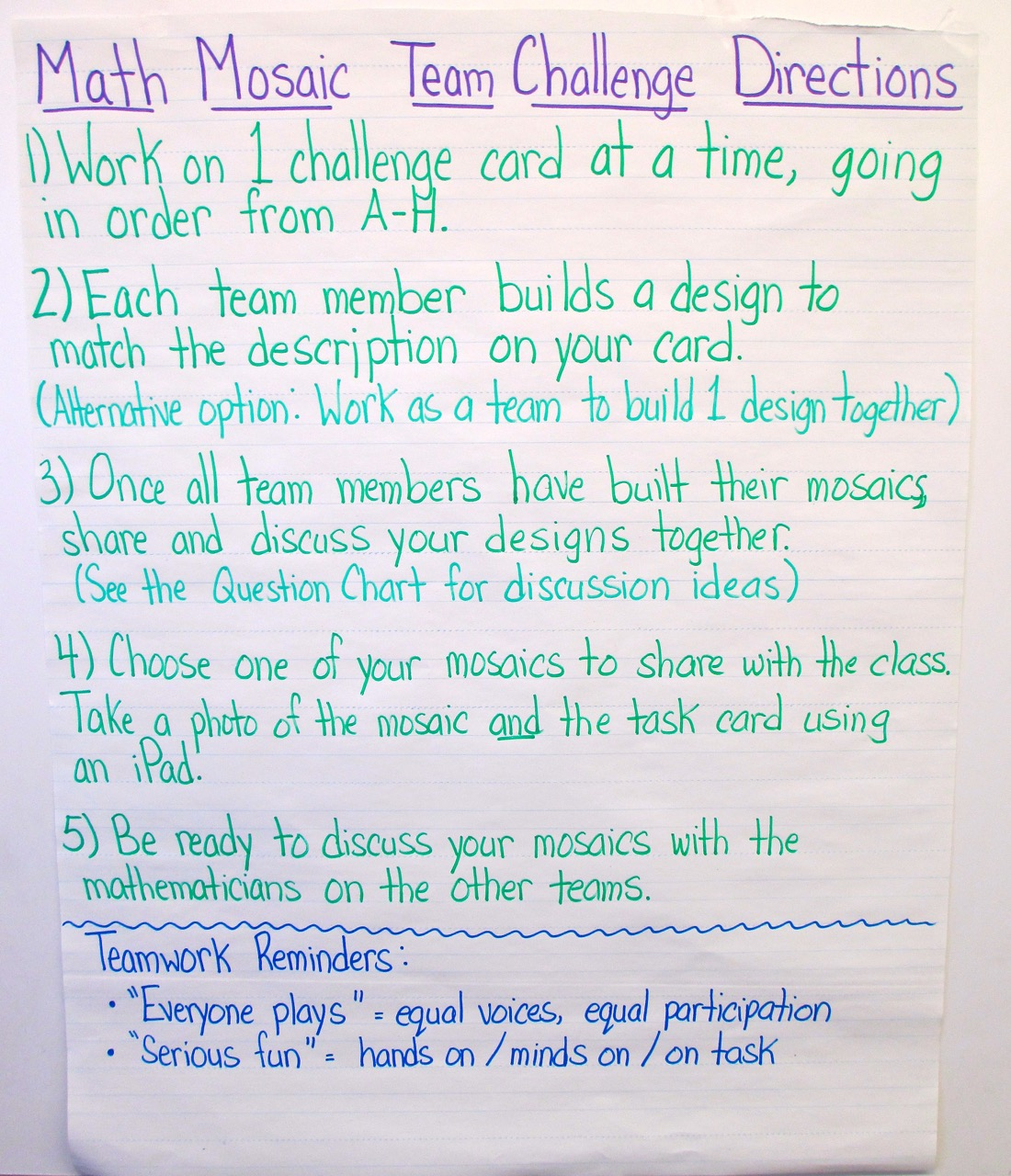 hight resolution of Planning a Demo Lesson: 17 Quick Tips   Scholastic