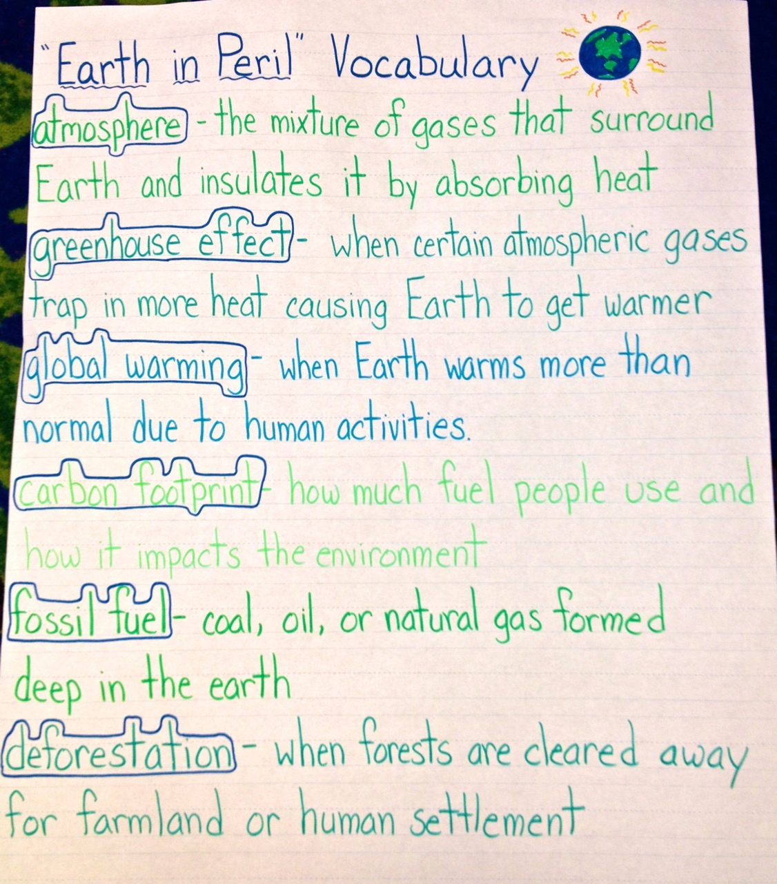 Paragraph On Earth Day For Kids